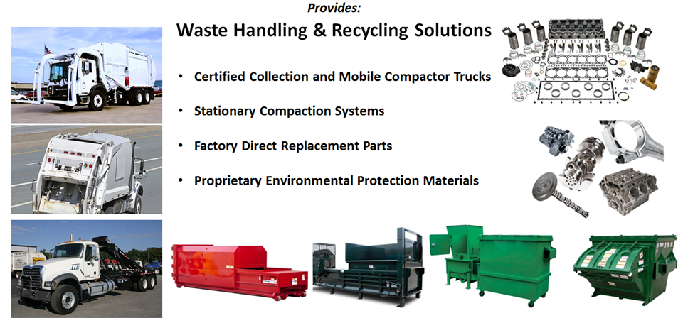 Intro Africa Waste Handling & Recycling  Case Study